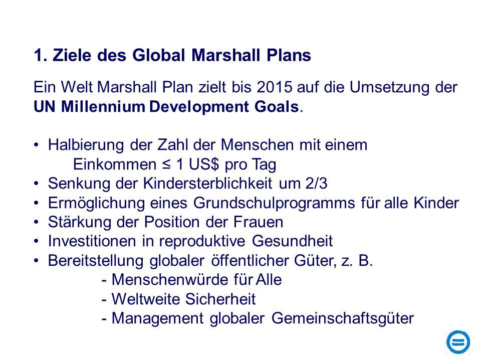 Ein Welt Marshall Plan zielt bis 2015 auf die Umsetzung der UN Millennium Development Goals. Halbierung der Zahl der Menschen mit einem Einkommen 1 US