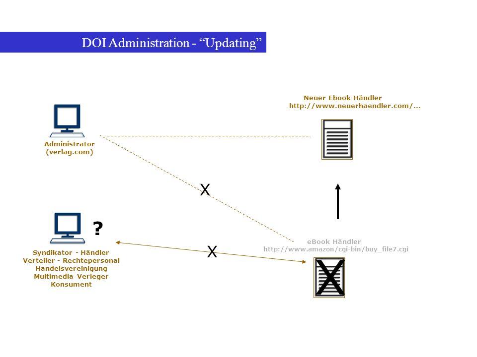 DOI Administration - Updating Syndikator - Händler Verteiler - Rechtepersonal Handelsvereinigung Multimedia Verleger Konsument Administrator (verlag.c
