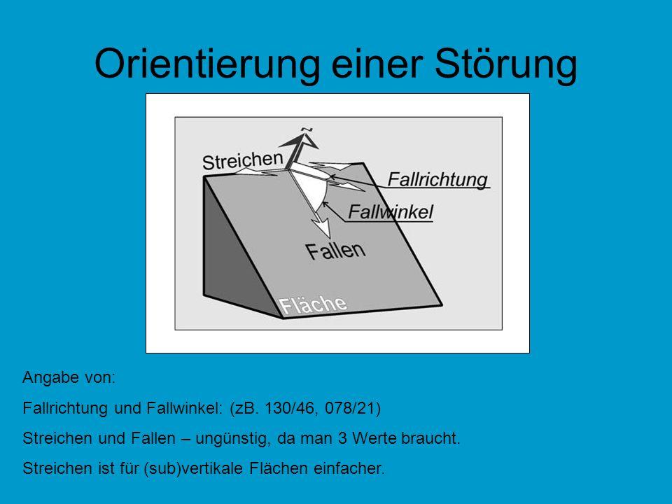 Orientierung einer Störung Angabe von: Fallrichtung und Fallwinkel: (zB. 130/46, 078/21) Streichen und Fallen – ungünstig, da man 3 Werte braucht. Str