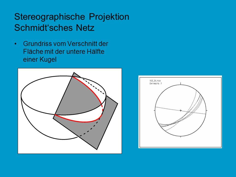 Stereographische Projektion Schmidtsches Netz Grundriss vom Verschnitt der Fläche mit der untere Hälfte einer Kugel