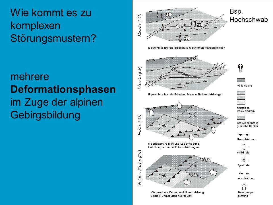 Wie kommt es zu komplexen Störungsmustern? mehrere Deformationsphasen im Zuge der alpinen Gebirgsbildung Bsp. Hochschwab