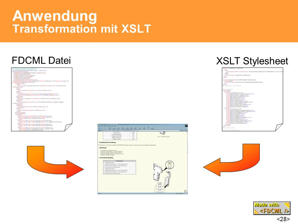 Anwendung Transformation mit XSLT FDCML Datei XSLT Stylesheet