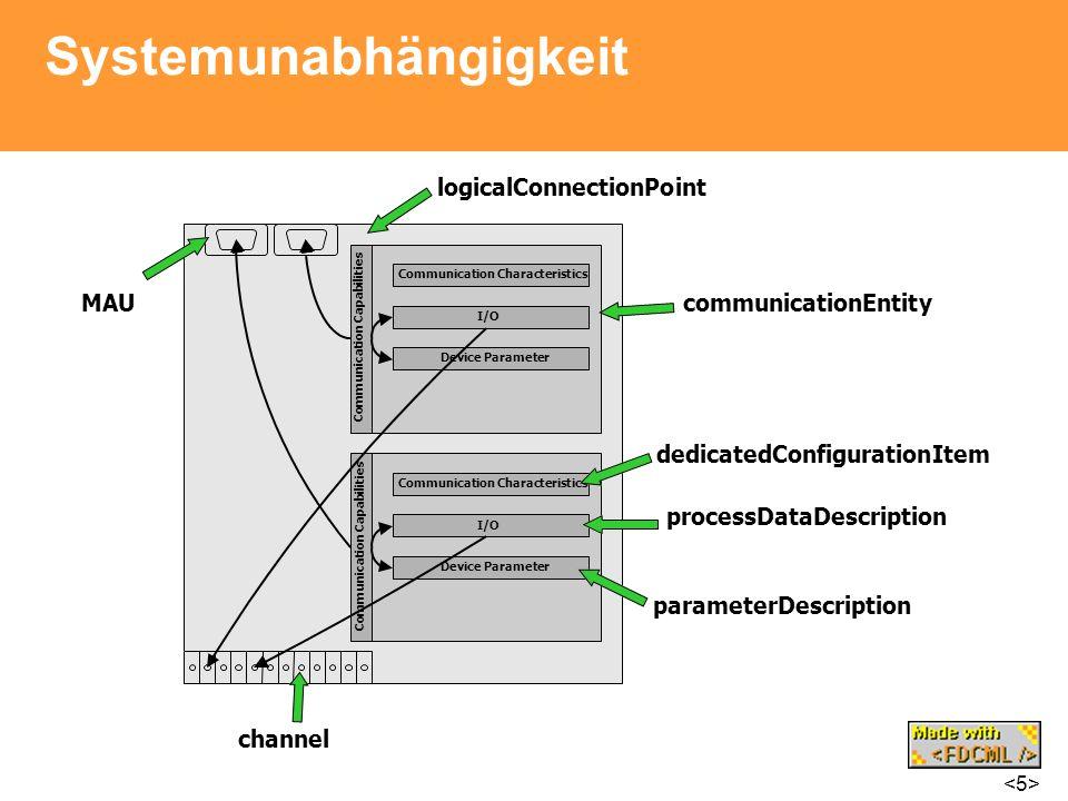 Systemunabhängigkeit Communication Characteristics I/O Device Parameter Communication Capabilities Communication Characteristics I/O Device Parameter