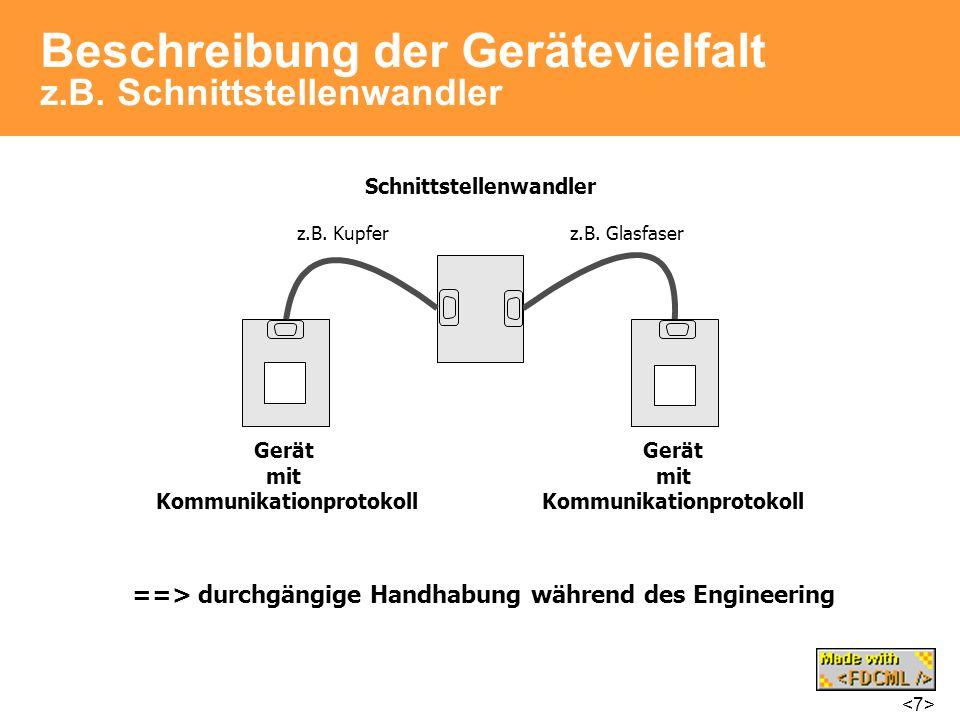 Beschreibung der Gerätevielfalt z.B. Schnittstellenwandler Gerät mit Kommunikationprotokoll Gerät mit Kommunikationprotokoll Schnittstellenwandler Ger