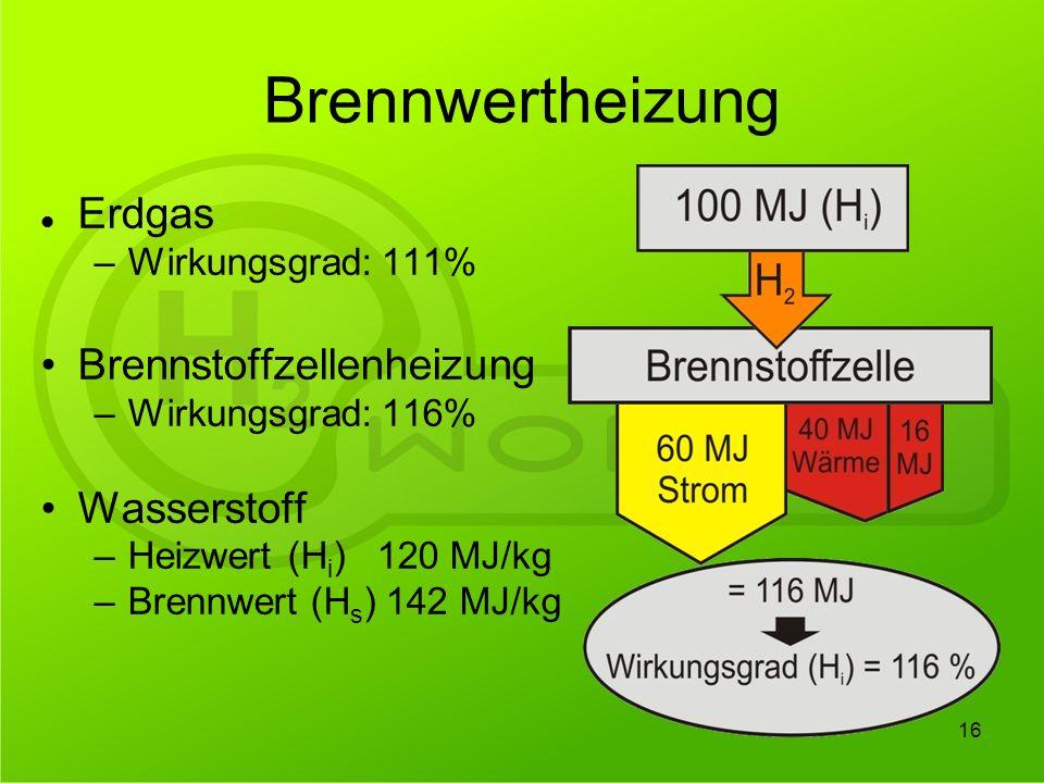 Brennwertheizung Erdgas –Wirkungsgrad: 111% Brennstoffzellenheizung –Wirkungsgrad: 116% Wasserstoff –Heizwert (H i ) 120 MJ/kg –Brennwert (H s ) 142 M