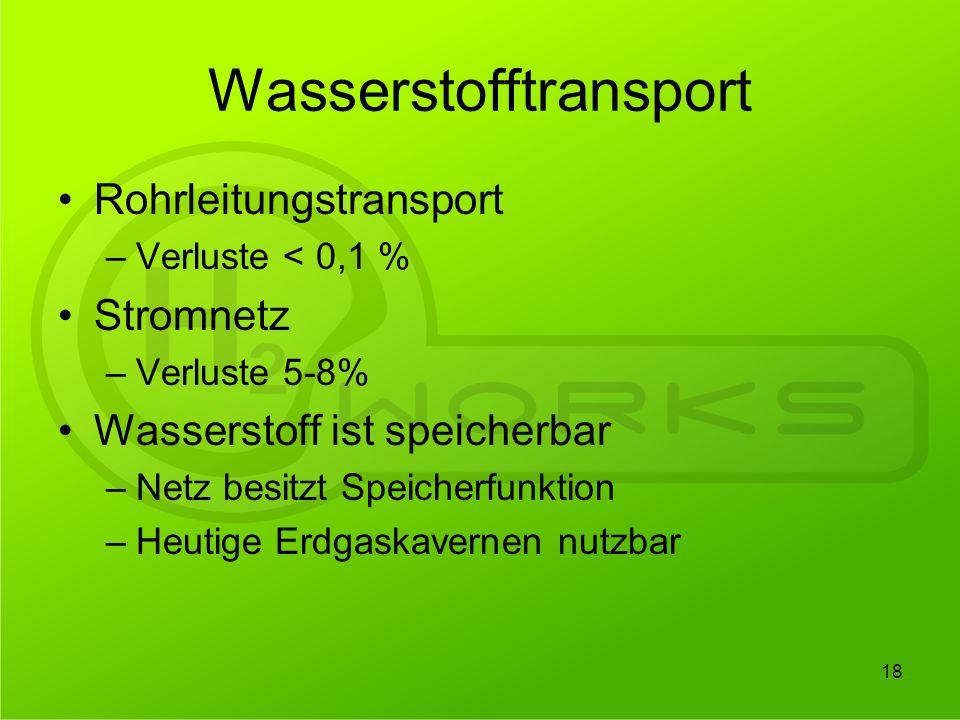 Wasserstofftransport Rohrleitungstransport –Verluste < 0,1 % Stromnetz –Verluste 5-8% Wasserstoff ist speicherbar –Netz besitzt Speicherfunktion –Heut