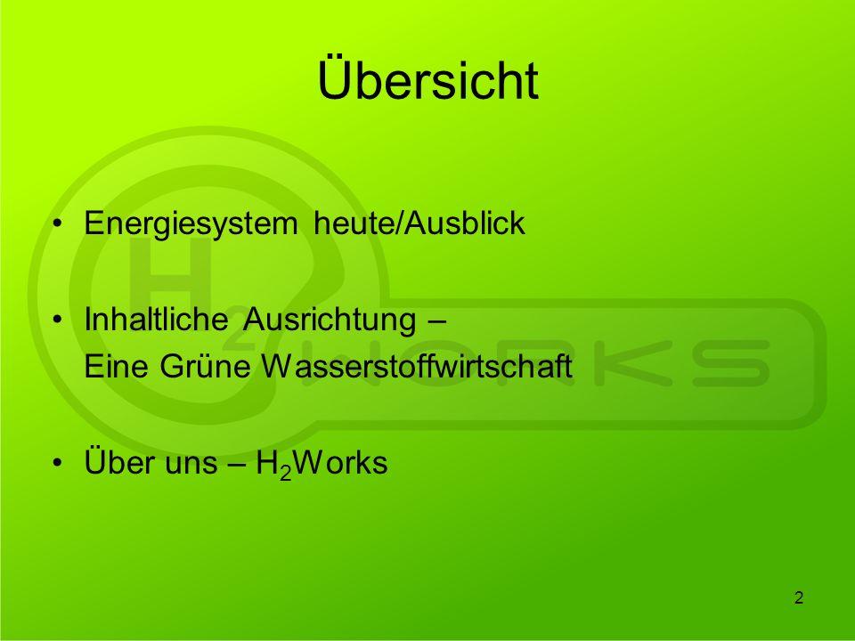 Übersicht Energiesystem heute/Ausblick Inhaltliche Ausrichtung – Eine Grüne Wasserstoffwirtschaft Über uns – H 2 Works 2