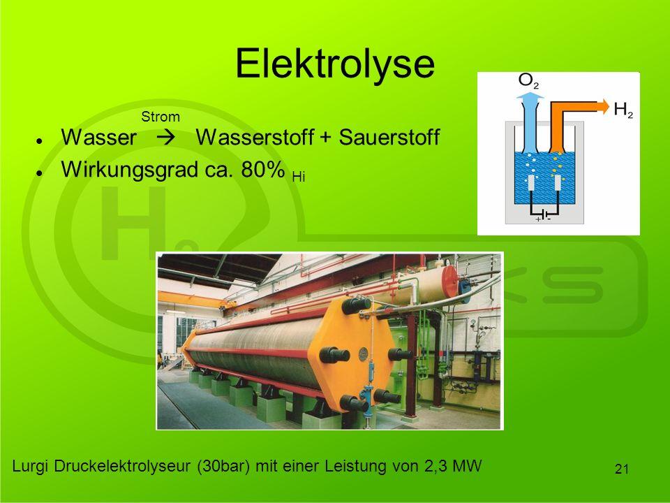 Elektrolyse Wasser Wasserstoff + Sauerstoff Wirkungsgrad ca. 80% Hi Lurgi Druckelektrolyseur (30bar) mit einer Leistung von 2,3 MW Strom 21