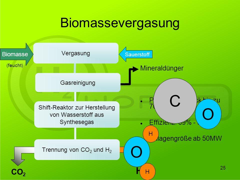 25 Mineraldünger Produktionsdruck bis zu 70bar Effizienz: 69% - 93% Anlagengröße ab 50MW H Biomassevergasung Vergasung Gasreinigung Shift-Reaktor zur