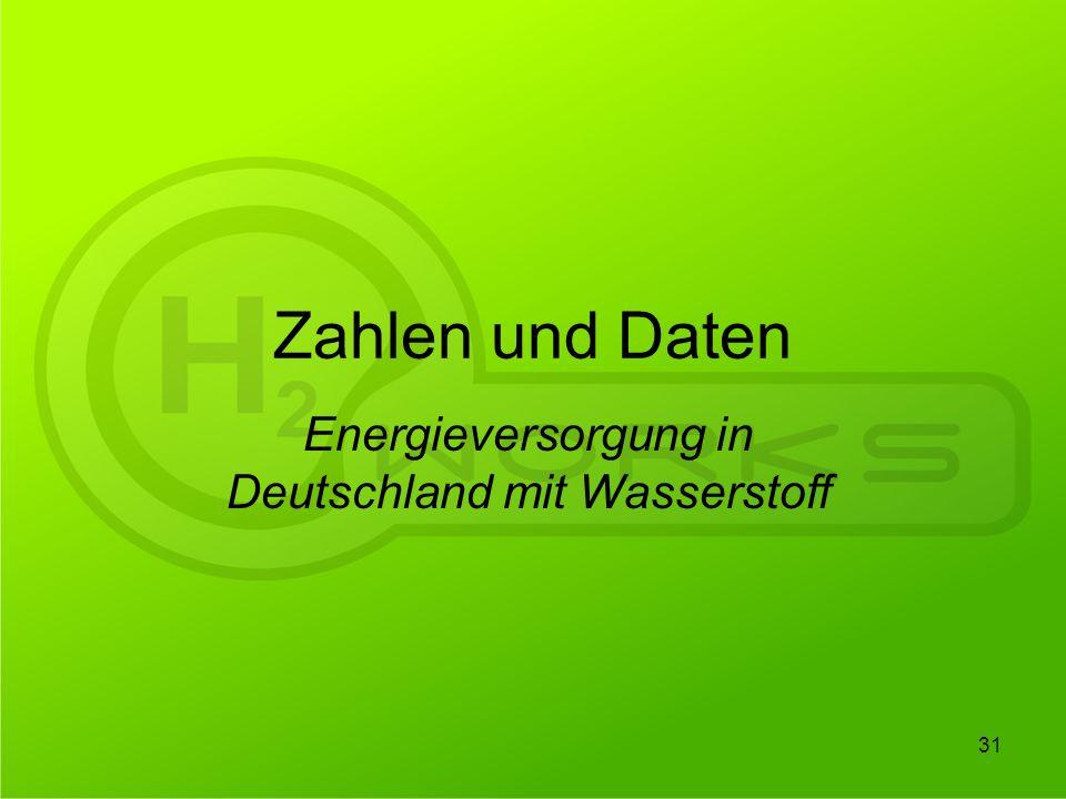 Zahlen und Daten Energieversorgung in Deutschland mit Wasserstoff 31