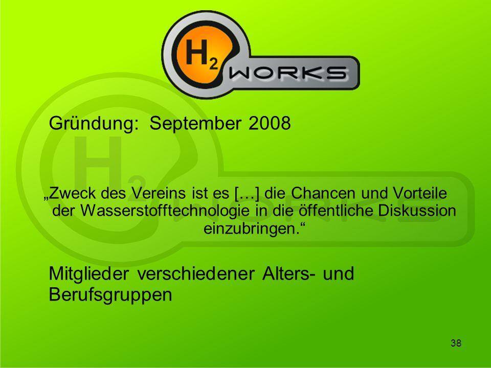 Gründung: September 2008 Zweck des Vereins ist es […] die Chancen und Vorteile der Wasserstofftechnologie in die öffentliche Diskussion einzubringen.