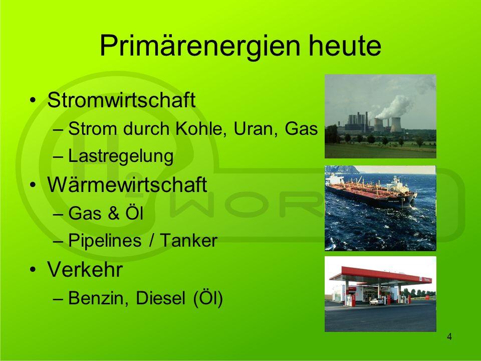 Primärenergien heute Stromwirtschaft –Strom durch Kohle, Uran, Gas –Lastregelung Wärmewirtschaft –Gas & Öl –Pipelines / Tanker Verkehr –Benzin, Diesel