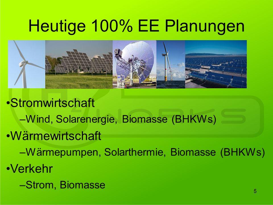 Heutige 100% EE Planungen Stromwirtschaft –Wind, Solarenergie, Biomasse (BHKWs) Wärmewirtschaft –Wärmepumpen, Solarthermie, Biomasse (BHKWs) Verkehr –