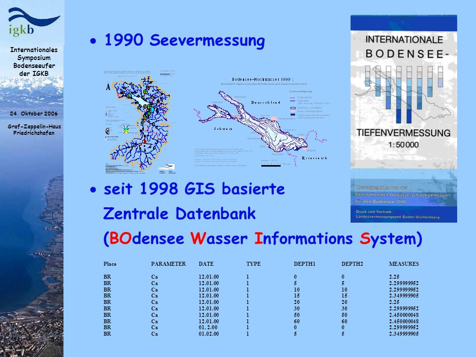 Internationales Symposium Bodenseeufer der IGKB 24. Oktober 2006 Graf-Zeppelin-Haus Friedrichshafen 1990 Seevermessung seit 1998 GIS basierte Zentrale