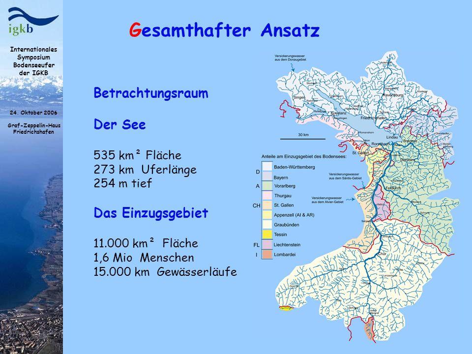 Internationales Symposium Bodenseeufer der IGKB 24. Oktober 2006 Graf-Zeppelin-Haus Friedrichshafen Gesamthafter Ansatz Betrachtungsraum Der See 535 k