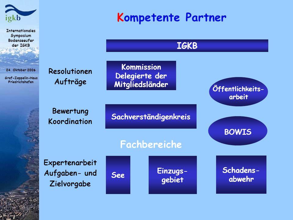 Internationales Symposium Bodenseeufer der IGKB 24. Oktober 2006 Graf-Zeppelin-Haus Friedrichshafen IGKB Fachbereiche Expertenarbeit Aufgaben- und Zie