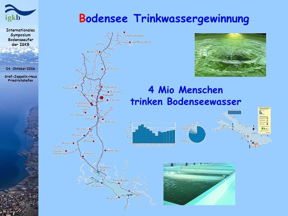 Internationales Symposium Bodenseeufer der IGKB 24. Oktober 2006 Graf-Zeppelin-Haus Friedrichshafen Bodensee Trinkwassergewinnung 4 Mio Menschen trink