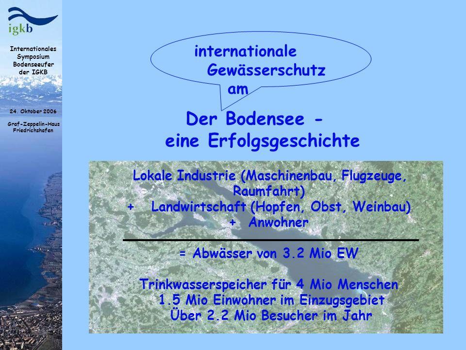 Internationales Symposium Bodenseeufer der IGKB 24. Oktober 2006 Graf-Zeppelin-Haus Friedrichshafen Der Bodensee - eine Erfolgsgeschichte internationa