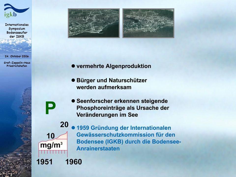 Internationales Symposium Bodenseeufer der IGKB 24. Oktober 2006 Graf-Zeppelin-Haus Friedrichshafen P