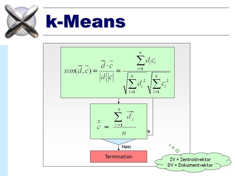 k-Means Erzeuge k ZV Ordne DV zufällig den ZV zu Berechne neue ZV Ordne DV den jeweils ähnlichsten ZV zu Neuzuordnung? Ja Termination Nein ZV = Zentro
