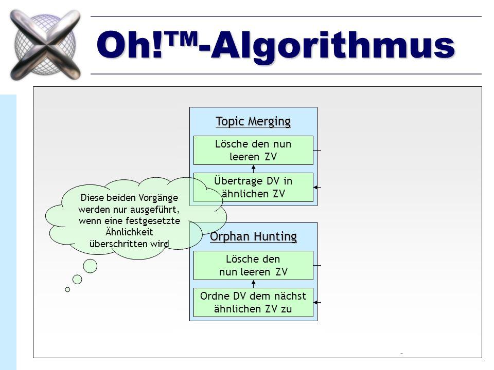 Orphan Hunting Topic Merging Oh!-Algorithmus Erzeuge n ZV (n = Anz. der Dok.) Ordne jedem ZV genau einen DV zu Berechne neue ZV Ordne DV den jeweils ä
