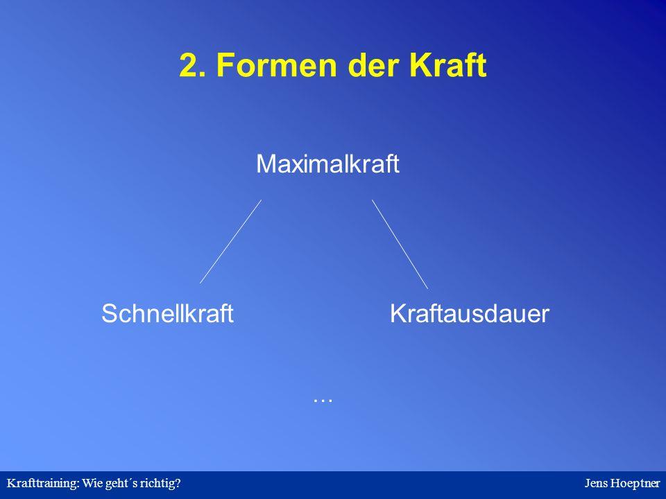 Krafttraining: Wie geht´s richtig.Jens Hoeptner Inhalte 1.Eigene Ziele.