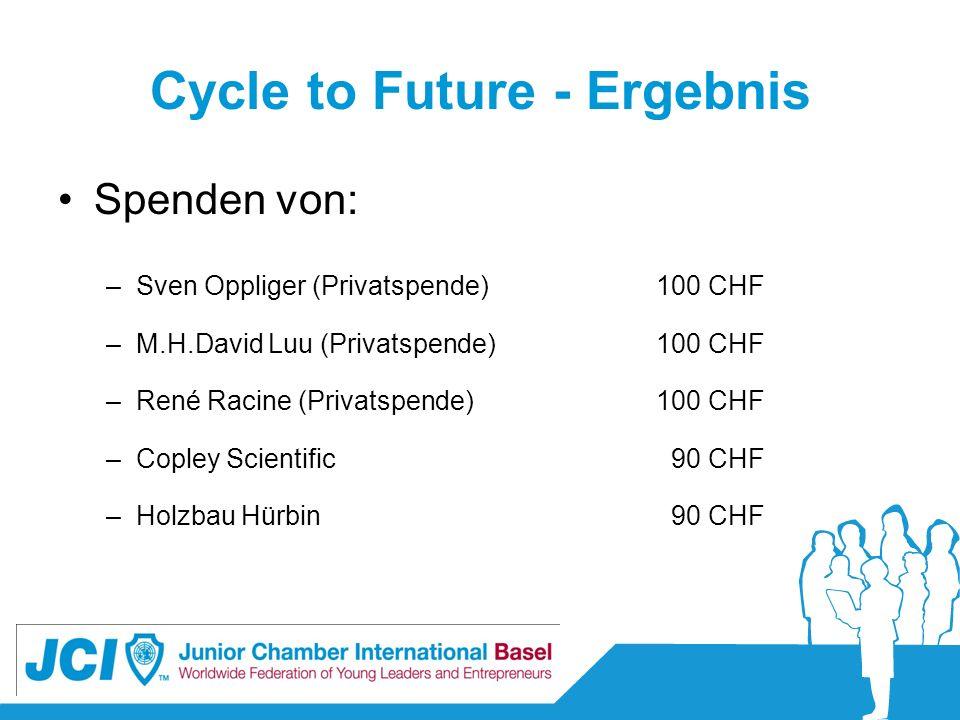 Cycle to Future - Ergebnis Spenden von: –Sven Oppliger (Privatspende) 100 CHF –M.H.David Luu (Privatspende) 100 CHF –René Racine (Privatspende) 100 CH