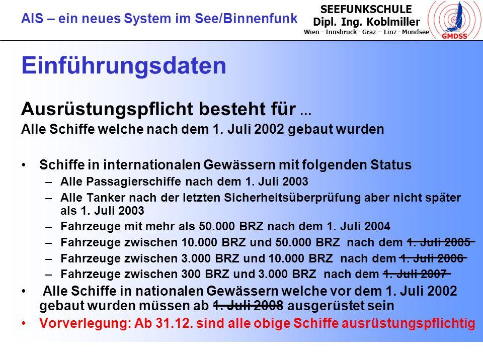 SEEFUNKSCHULE Dipl. Ing. Koblmiller Wien - Innsbruck - Graz – Linz - Mondsee AIS – ein neues System im See/Binnenfunk Einführungsdaten Ausrüstungspfli
