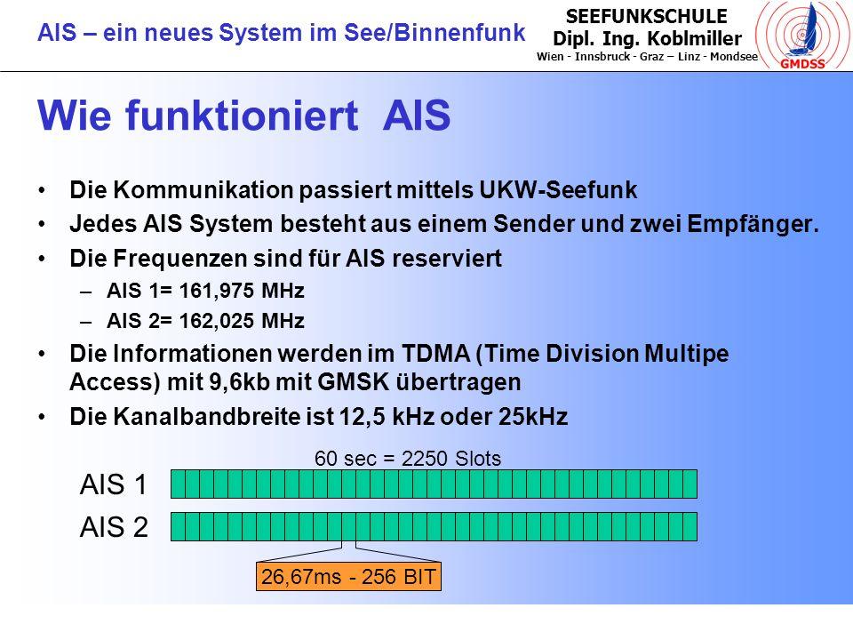 SEEFUNKSCHULE Dipl. Ing. Koblmiller Wien - Innsbruck - Graz – Linz - Mondsee AIS – ein neues System im See/Binnenfunk Wie funktioniert AIS Die Kommuni