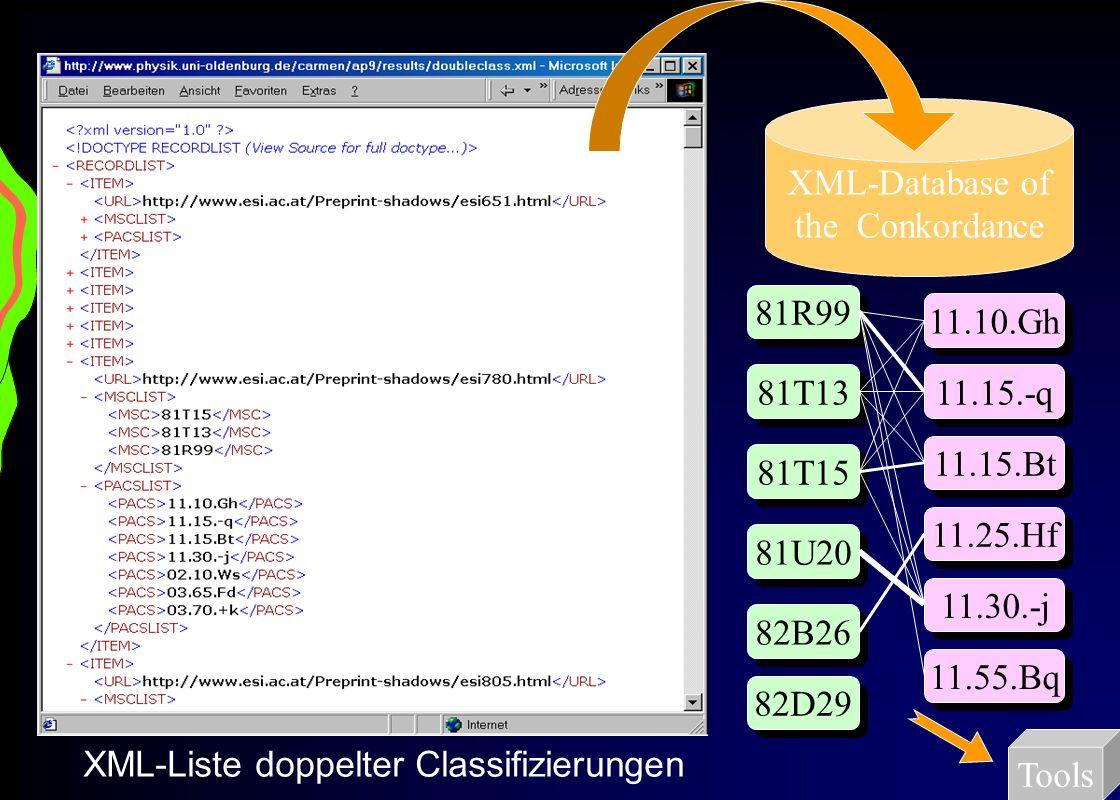 XML-Database of the Conkordance 81R99 11.10.Gh 81T13 81T15 81U20 82B26 11.15.-q 11.15.Bt 11.25.Hf 11.30.-j 11.55.Bq 82D29 XML-Liste doppelter Classifi