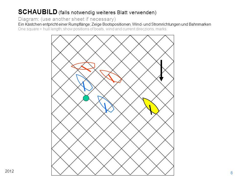 7 2012 Uli Finckh, Breitbrunn 7. BESCHREIBUNG DES VORFALLS: DESCRIPTION OF THE INCIDENT: Rot wendete in Luv voraus an der Bahnmarke und fiel dann auf