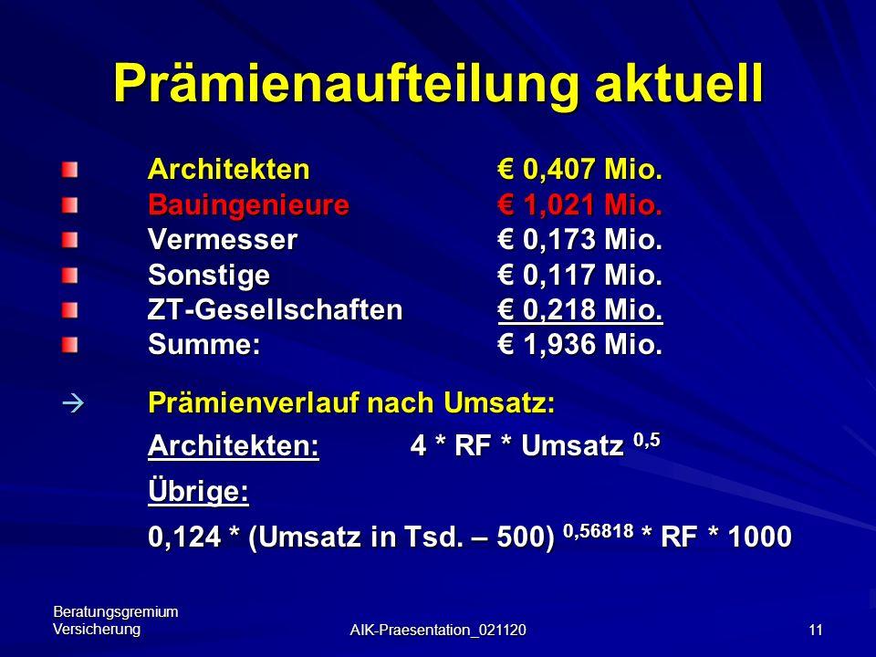 Beratungsgremium Versicherung AIK-Praesentation_021120 10 Aufteilungsmodalitäten aktuell Ermittlung der Risikofaktoren aus –100 % der ausbezahlten Sch