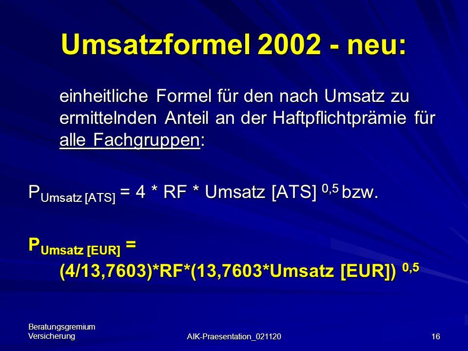 Beratungsgremium Versicherung AIK-Praesentation_021120 15 Ergebnis 2002 - neu: Min.-Prämie Durchschnitts-Max.-Prämie bei Umsatz von:1,0 Mio. ATS prämi