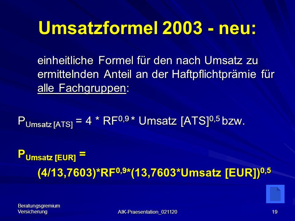 Beratungsgremium Versicherung AIK-Praesentation_021120 18 Ergebnis 2003 - neu: Min.-Prämie Durchschnitts-Max.-Prämie bei Umsatz von:1,0 Mio. ATS prämi