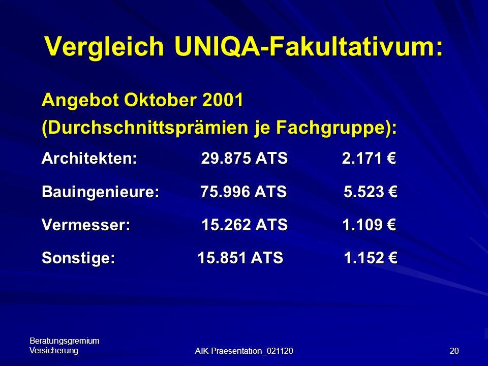 Beratungsgremium Versicherung AIK-Praesentation_021120 19 Umsatzformel 2003 - neu: einheitliche Formel für den nach Umsatz zu ermittelnden Anteil an d