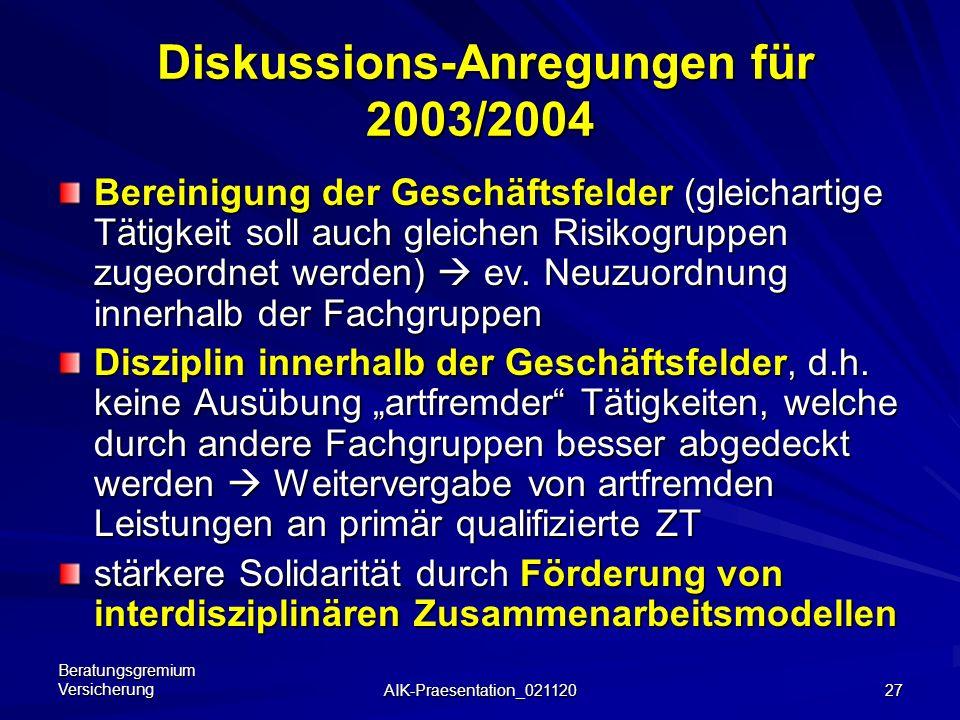 Beratungsgremium Versicherung AIK-Praesentation_021120 26 Diskussions-Anregungen für 2003/2004 Diskussions-Anregungen für 2003/2004 Diskussion des AIK