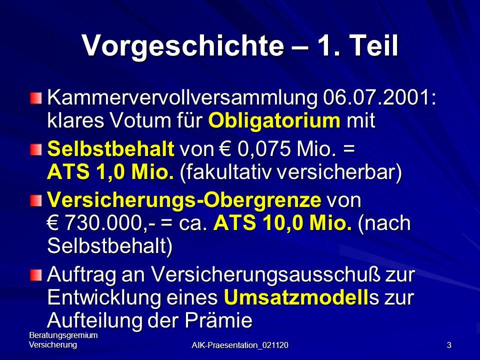 Beratungsgremium Versicherung AIK-Praesentation_021120 13 Auswirkungen aktuell Min.-Prämie Max.-Prämie bei Umsatz von:1,0 Mio.