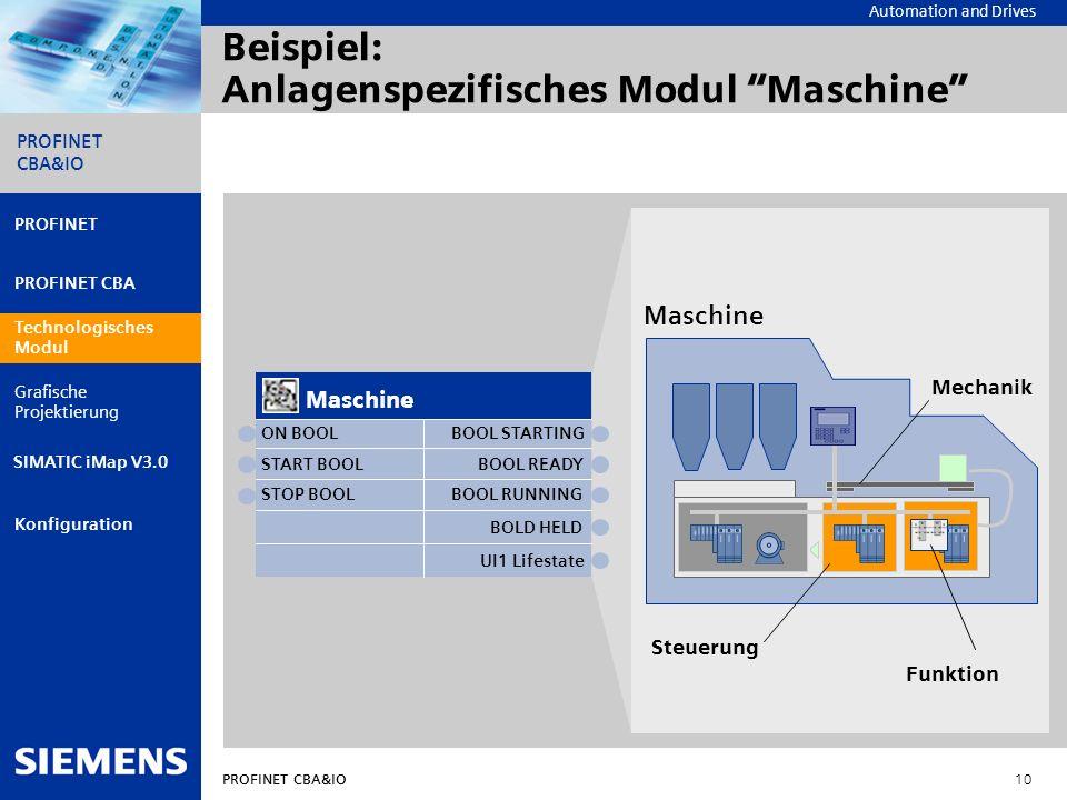 Automation and Drives PROFINET CBA&IO 10 PROFINET PROFINET CBA Technologisches Modul Grafische Projektierung Konfiguration PROFINET CBA&IO SIMATIC iMa