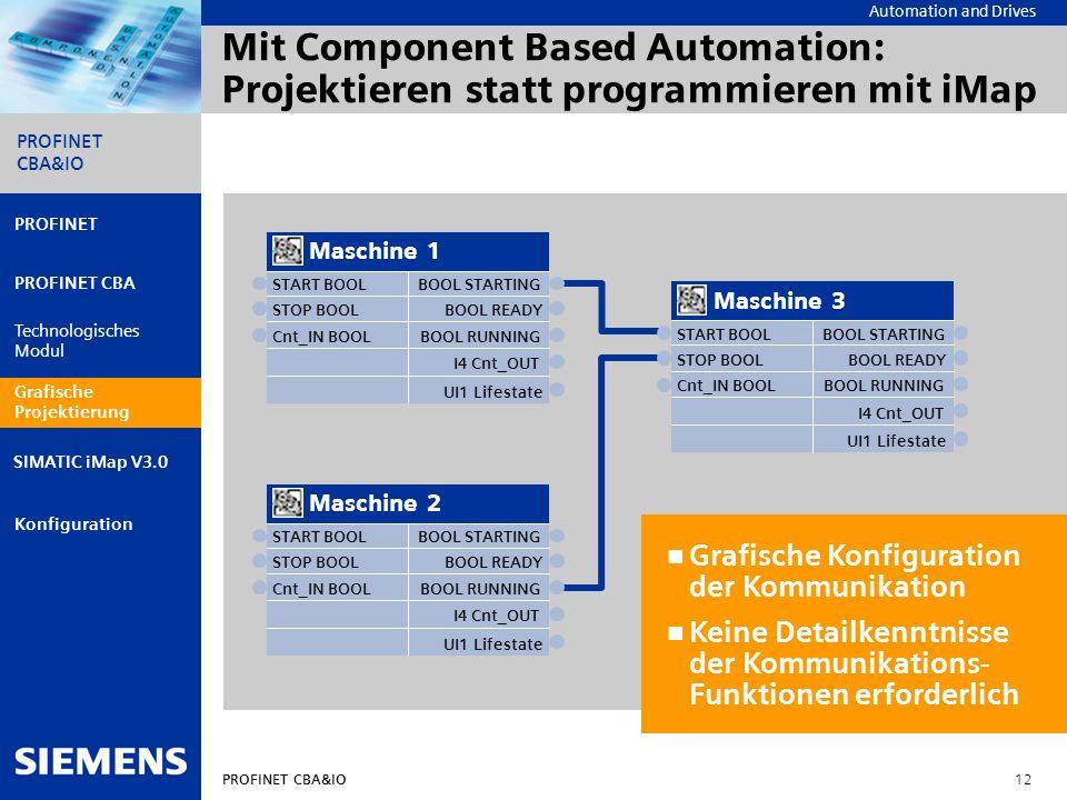 Automation and Drives PROFINET CBA&IO 12 PROFINET PROFINET CBA Technologisches Modul Grafische Projektierung Konfiguration PROFINET CBA&IO SIMATIC iMa