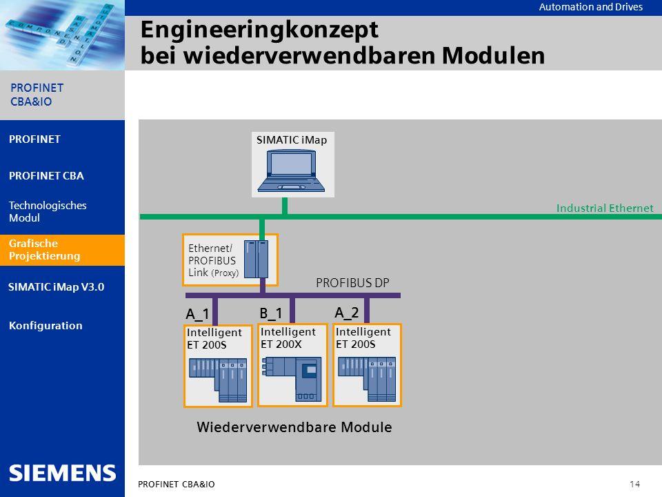 Automation and Drives PROFINET CBA&IO 14 PROFINET PROFINET CBA Technologisches Modul Grafische Projektierung Konfiguration PROFINET CBA&IO SIMATIC iMa