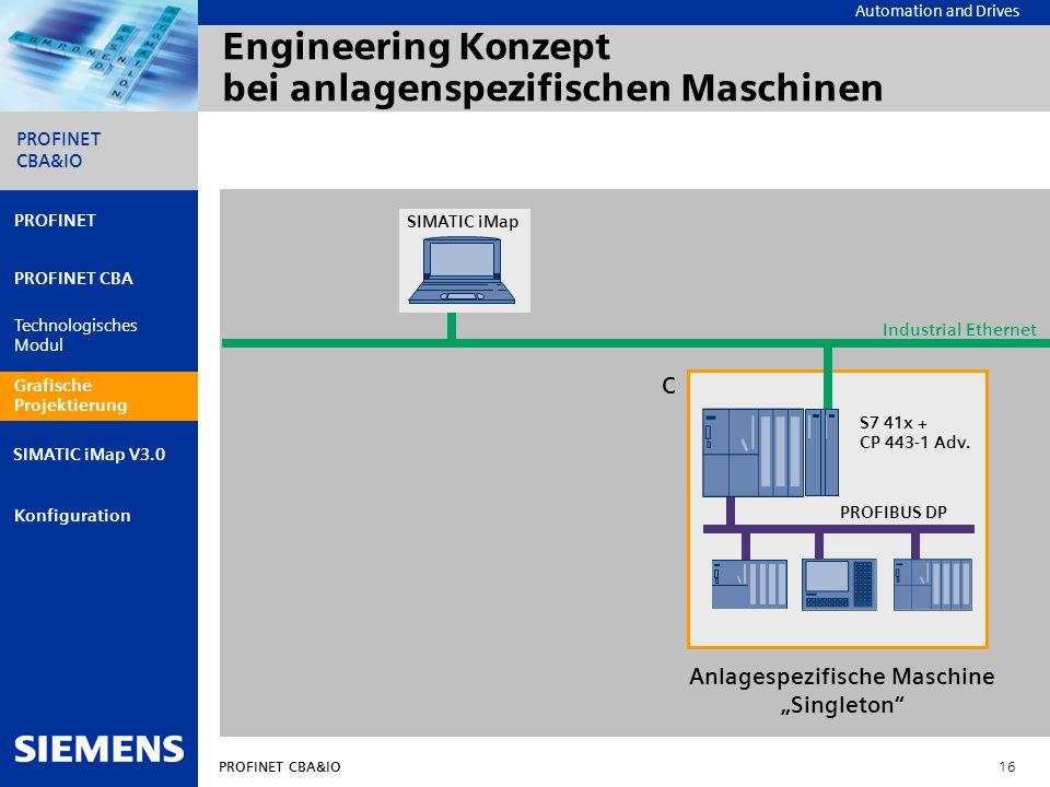 Automation and Drives PROFINET CBA&IO 16 PROFINET PROFINET CBA Technologisches Modul Grafische Projektierung Konfiguration PROFINET CBA&IO SIMATIC iMa