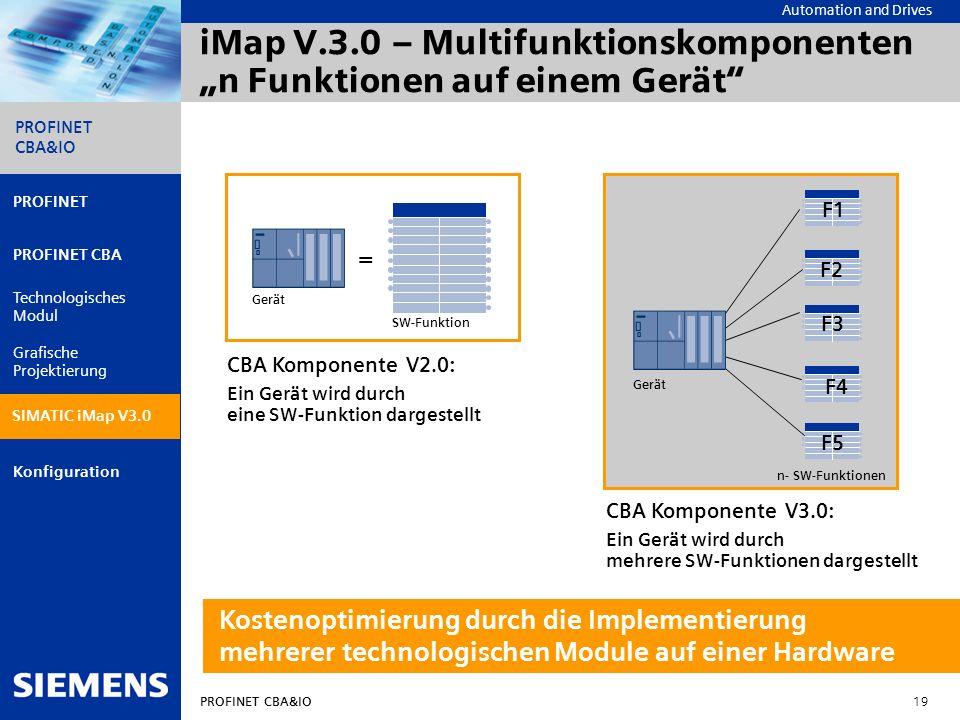 Automation and Drives PROFINET CBA&IO 19 PROFINET PROFINET CBA Technologisches Modul Grafische Projektierung Konfiguration PROFINET CBA&IO SIMATIC iMa