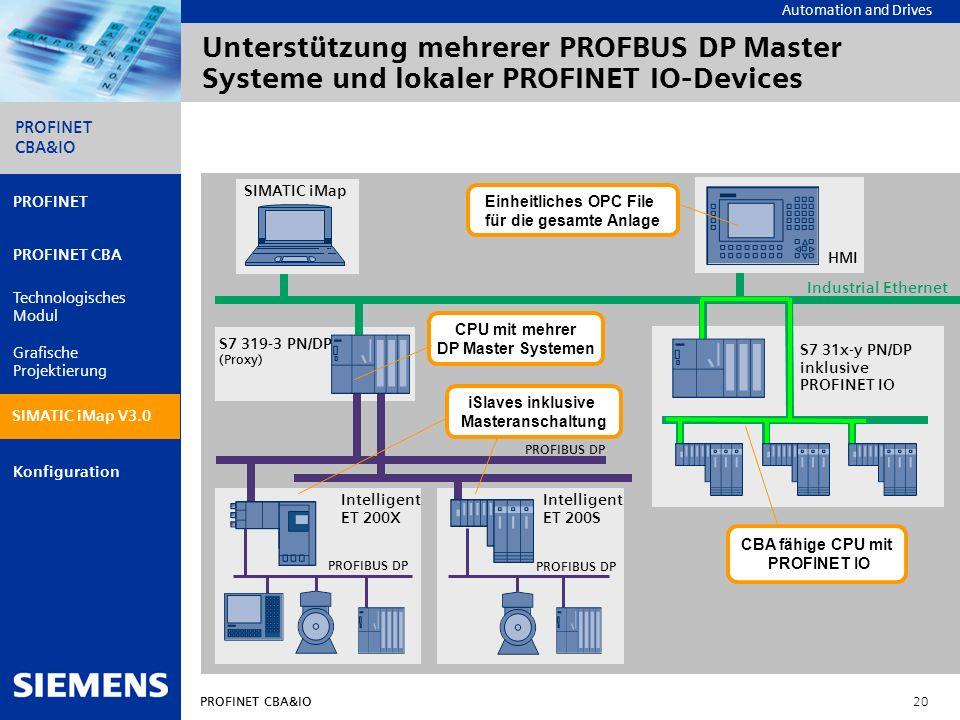 Automation and Drives PROFINET CBA&IO 20 PROFINET PROFINET CBA Technologisches Modul Grafische Projektierung Konfiguration PROFINET CBA&IO SIMATIC iMa
