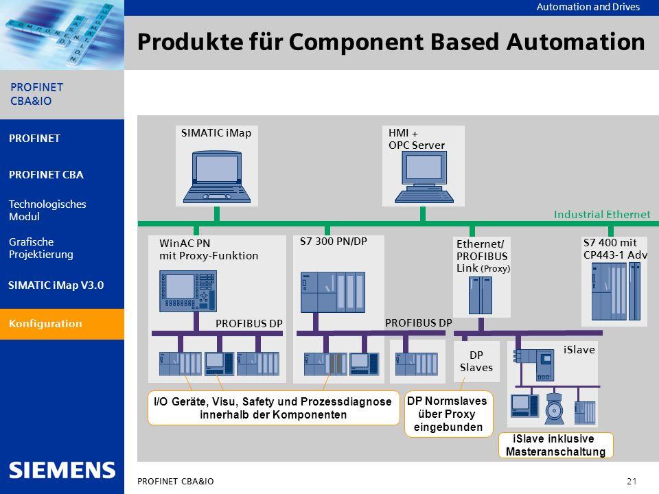 Automation and Drives PROFINET CBA&IO 21 PROFINET PROFINET CBA Technologisches Modul Grafische Projektierung Konfiguration PROFINET CBA&IO SIMATIC iMa