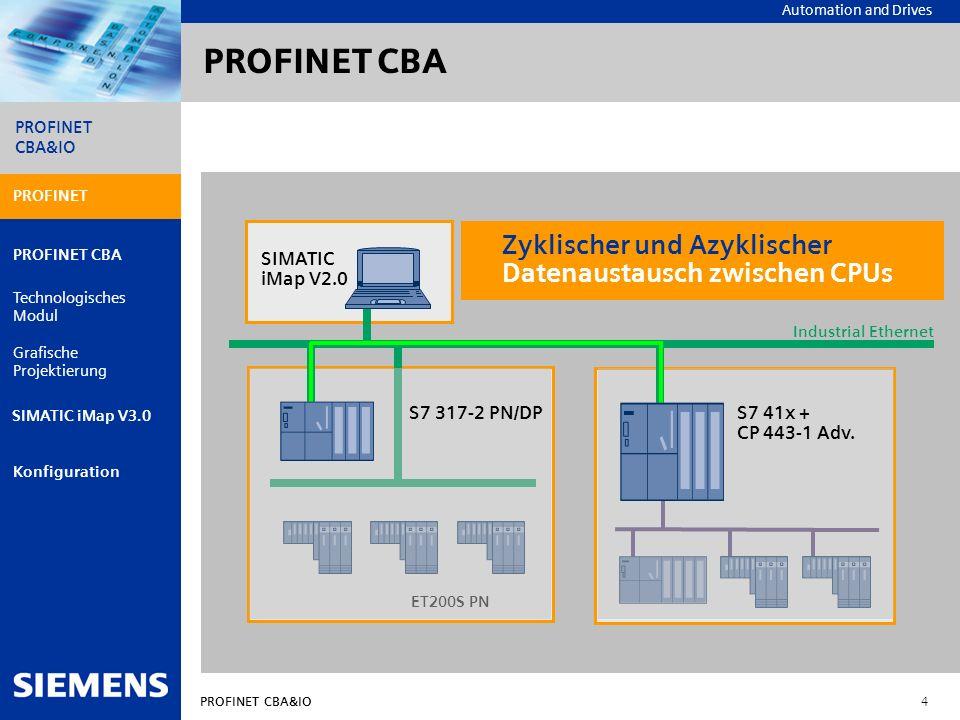Automation and Drives PROFINET CBA&IO 4 PROFINET PROFINET CBA Technologisches Modul Grafische Projektierung Konfiguration PROFINET CBA&IO SIMATIC iMap
