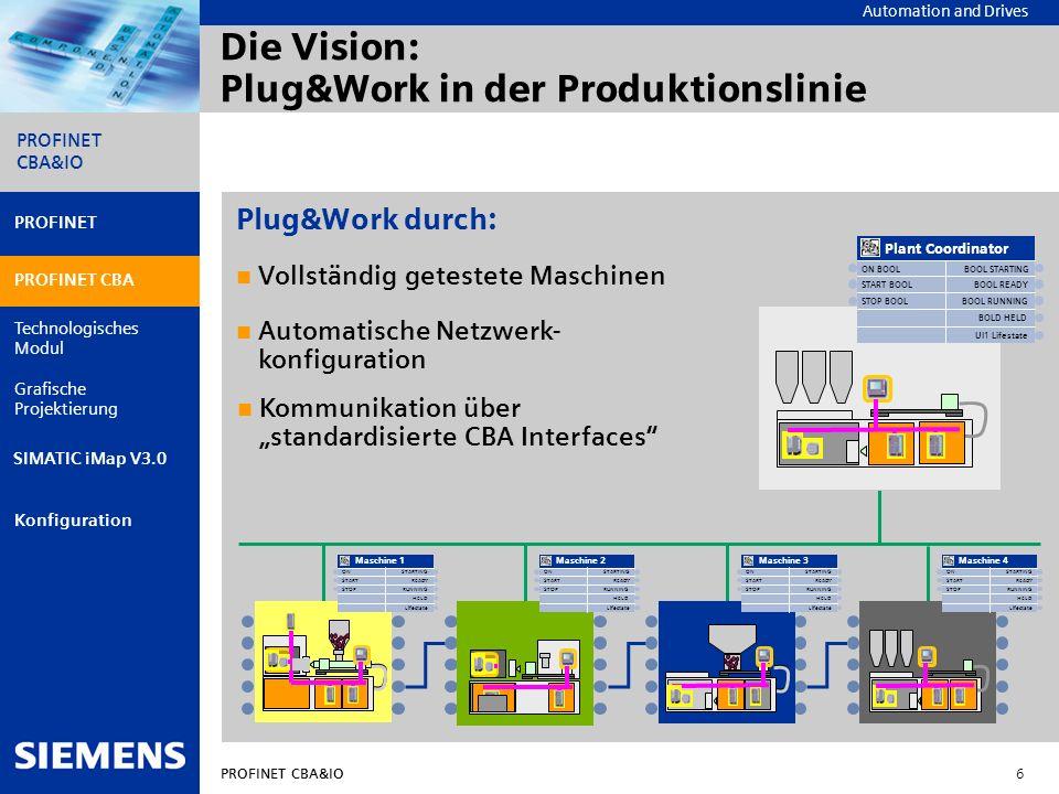 PROFINET CBA&IO 6 PROFINET PROFINET CBA Technologisches Modul Grafische Projektierung Konfiguration PROFINET CBA&IO SIMATIC iMap V3.0 Die Vision: Plug