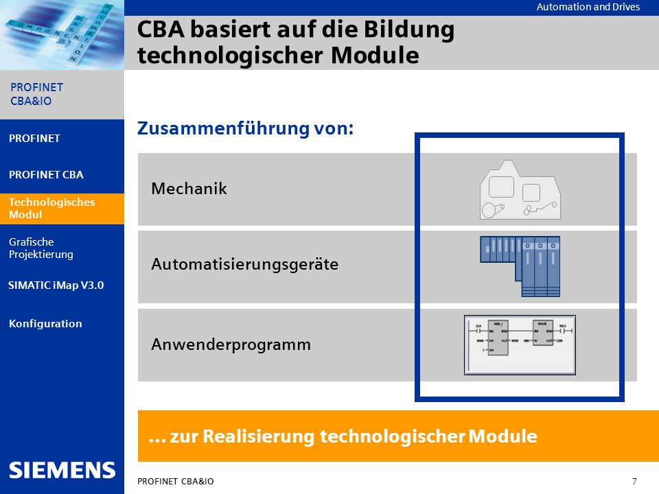 Automation and Drives PROFINET CBA&IO 8 PROFINET PROFINET CBA Technologisches Modul Grafische Projektierung Konfiguration PROFINET CBA&IO SIMATIC iMap V3.0 Kapselung der Geräte-Funktionalität in einer Software-Komponente Technologische Module werden durch SW-Komponenten dargestellt Eine SW-Komponente ist ein wiederverwendbares Funktion mit eindeutig definierten Interfaces Technologische Module ExtemStop BOOLBOOL StartNext ExtemStart BOOLBOOL Running Cnt_In I4 UI1 Lifestate BOOL Status I4 Cnt_Out Technologisches Modul