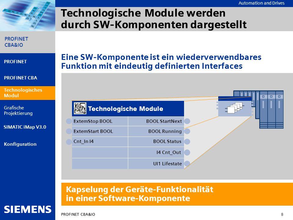 Automation and Drives PROFINET CBA&IO 8 PROFINET PROFINET CBA Technologisches Modul Grafische Projektierung Konfiguration PROFINET CBA&IO SIMATIC iMap