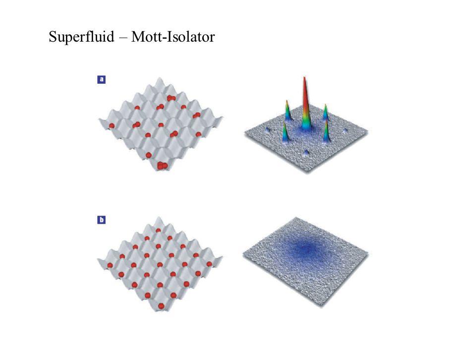 Superfluid – Mott-Isolator