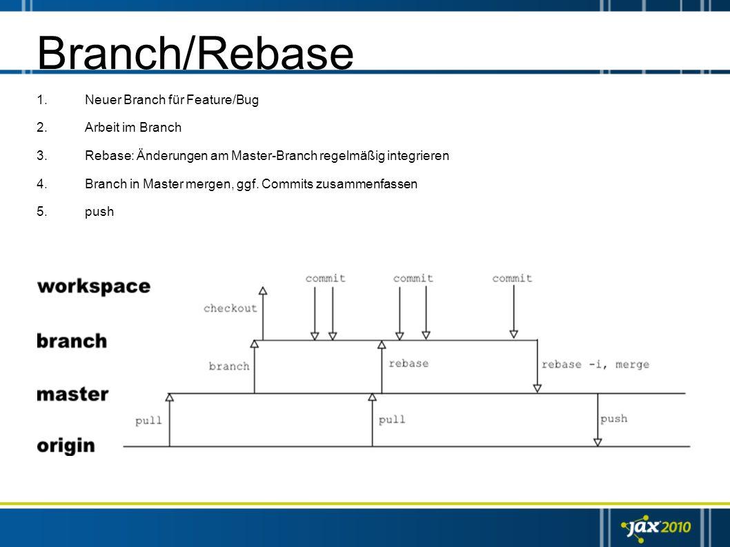 Branch/Rebase 1. Neuer Branch für Feature/Bug 2. Arbeit im Branch 3. Rebase: Änderungen am Master-Branch regelmäßig integrieren 4. Branch in Master me